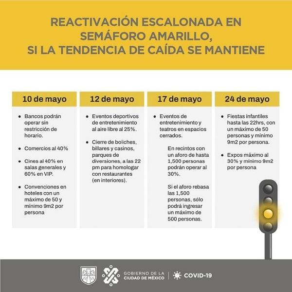 ReactivacionEscalonada_CDMX